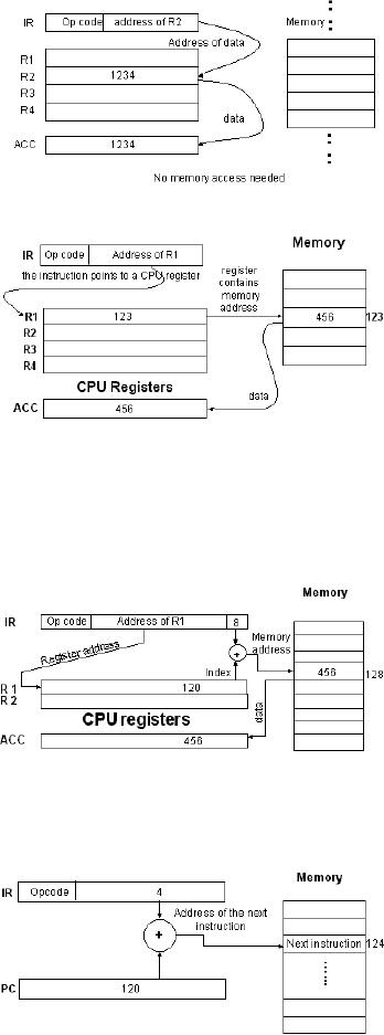 risc in computer architecture pdf