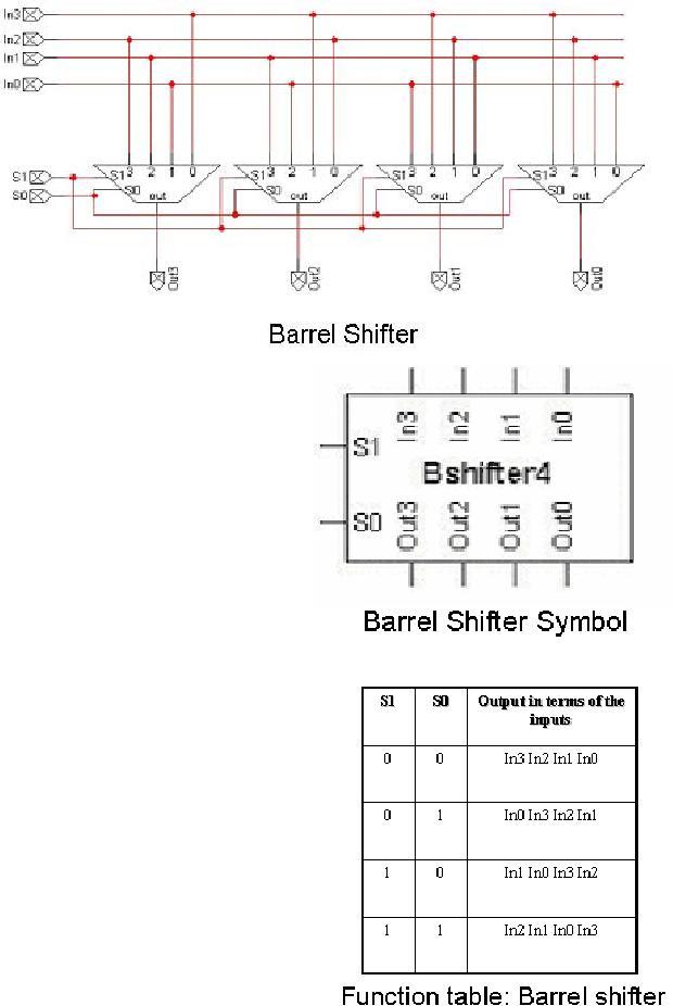 rtl to describe the src register transfer using digital