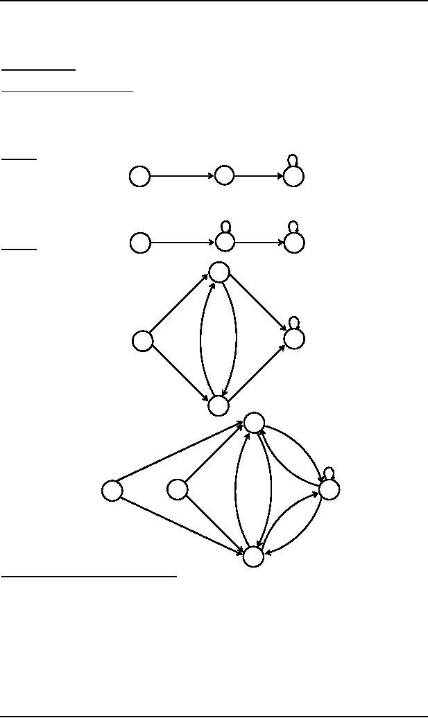 distinguishable strings and indistinguishable strings theory of automata computer science