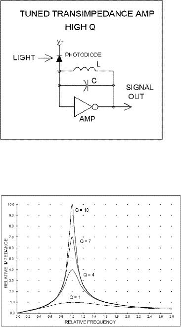 OPTICAL RECEIVER CIRCUITS:Current to Voltage Converter Circuits Post