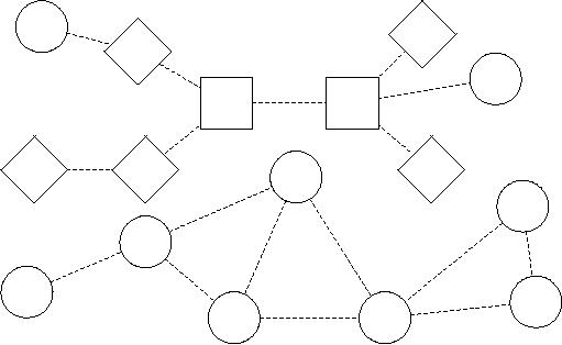 Network Designdesigning The Physical Network Mesh Networking With