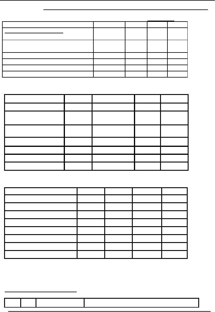case study balance sheet analysis