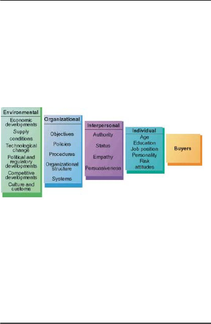 organizational behavior development stages and interpersonal Our research paper focuses on five major factors in organizational behavior while examining and and interpersonal group's stages of development.