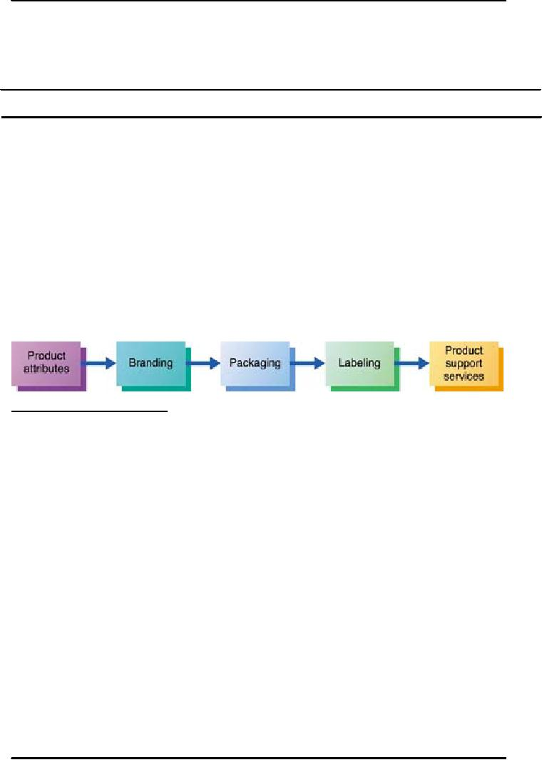 An overview of the elements of the marketing mix strategies