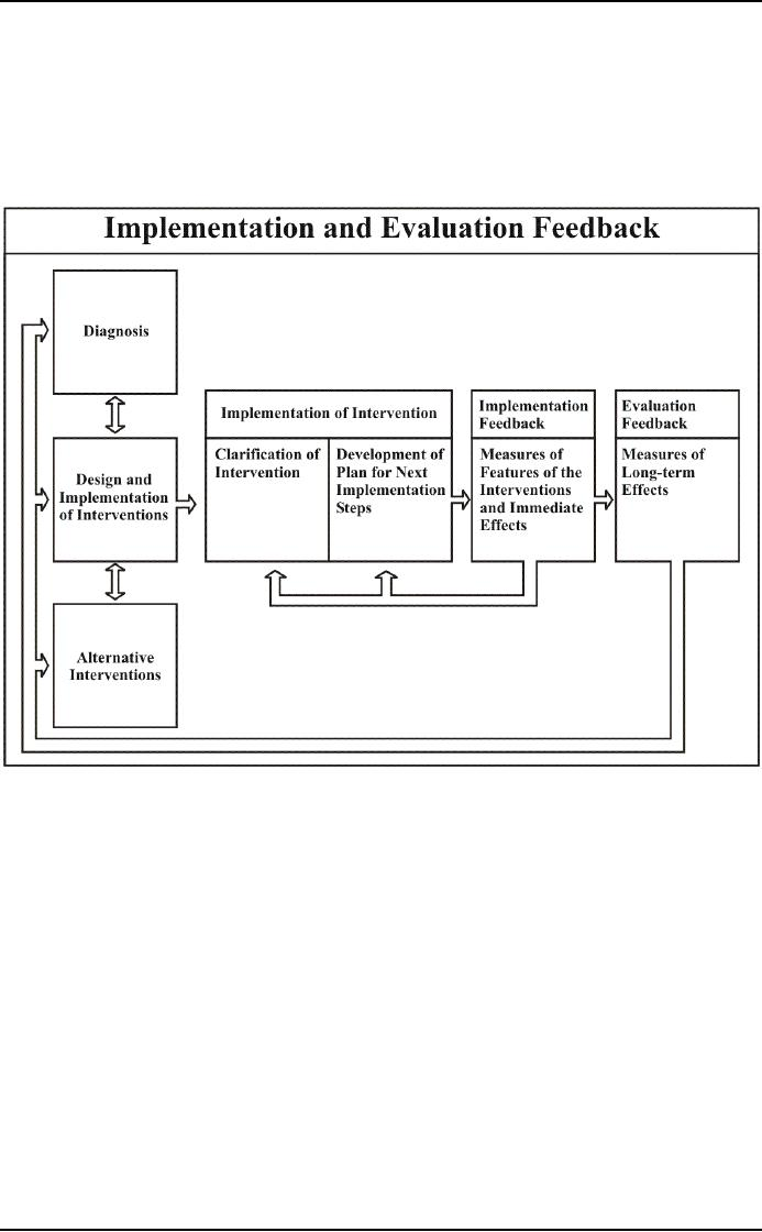collection and analysis of diagnostic information A design of vehicle status information collection device for accident analysis system ming-shou an1 and dae-seong kang1, 1dong-a university, dept of electronics.