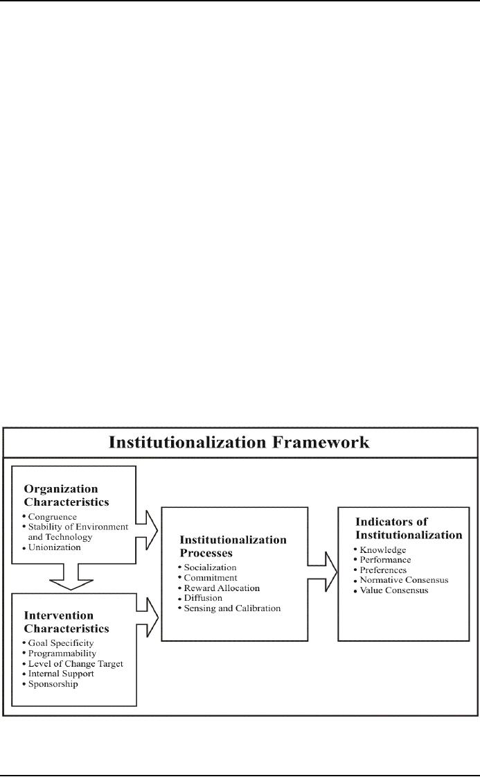 Study & Organization