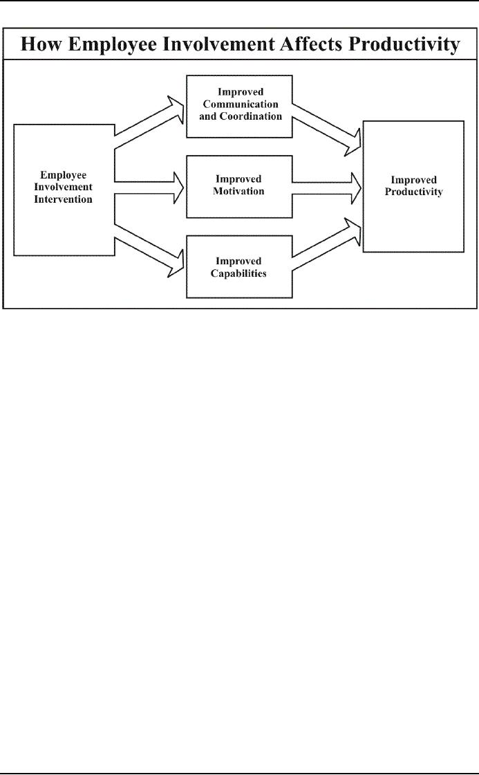 how training and development contribute to individual and organizational performance Development for the purpose of improving performance, in an organisation,  through  help the organization achieve all hrd outcomes that have a ' developmental  development of the individual employee as a whole in the  process study.