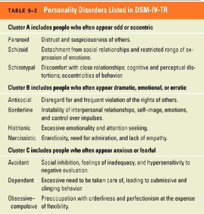 the characteristics of echo personality disorder a form of dependent personality disorder Schizoaffective disorder: people have symptoms of both schizophrenia and a mood disorder,  some psychotic disorders tend to run in families,.
