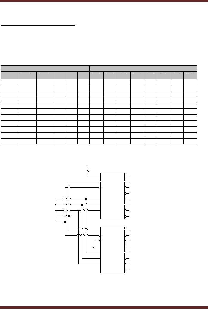 Bcd To 7 Segment Decoder Decimal To Bcd Encoder Digital Logic Design