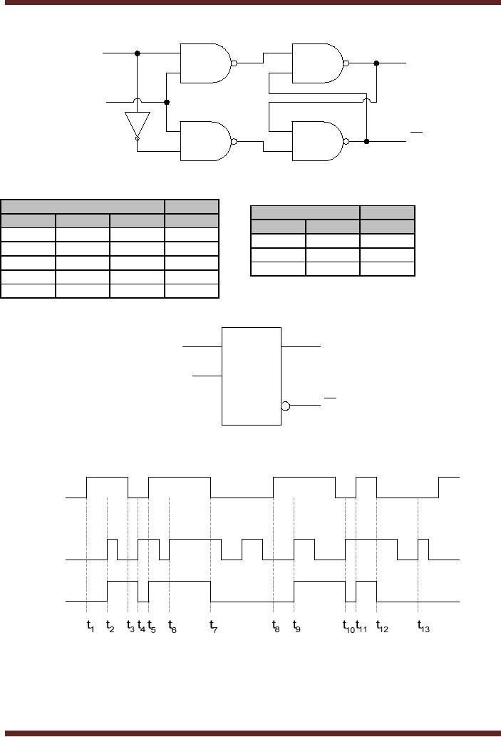 application of flip flop pdf