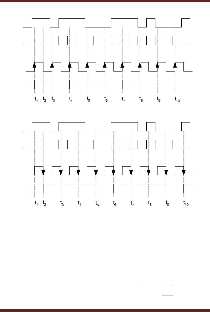 Application Of S R Latch Edge Triggered D Flip Flop J K Flip Flop Digital Logic Design