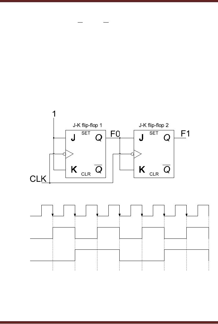 Down Counter With Truncated Sequence 4 Bit Synchronous