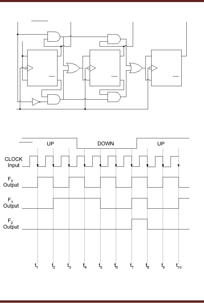 Integrated Circuit Up Down Decade Counter Design And Applications Digital Logic Design