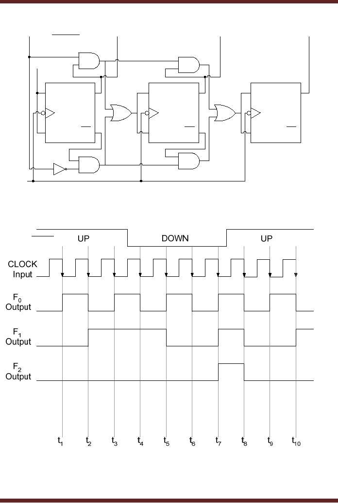 integrated circuit up down decade counter design and applications diagram of precision cs302 digital logic & design