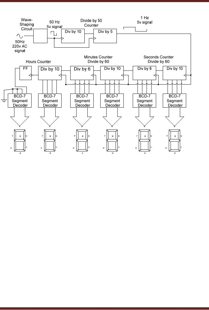 0 59 counter circuit diagram  u2013 the wiring diagram