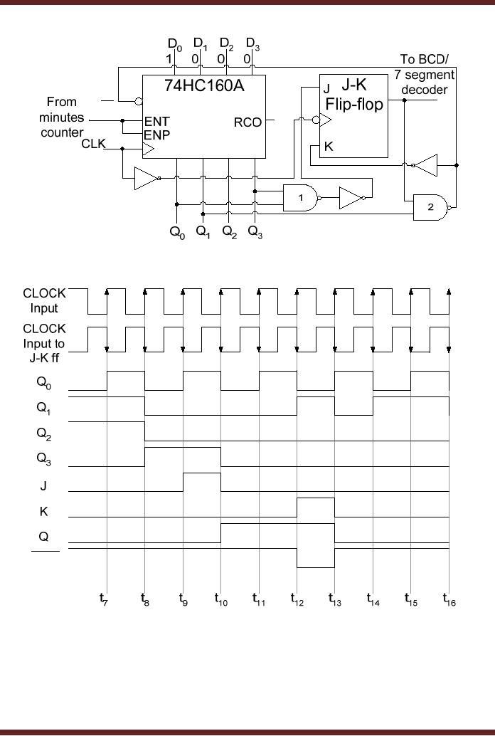 Fundamentals of Digital Logic with VHDL Design   …