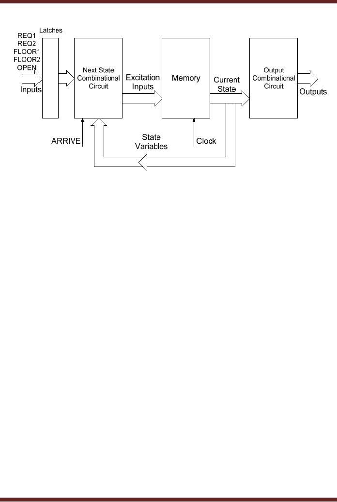 Massage Table Diagram
