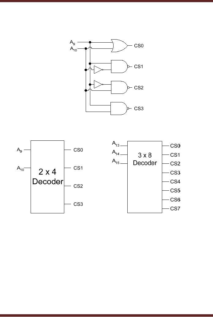Last In First Out Lifo Memory Digital Logic Design