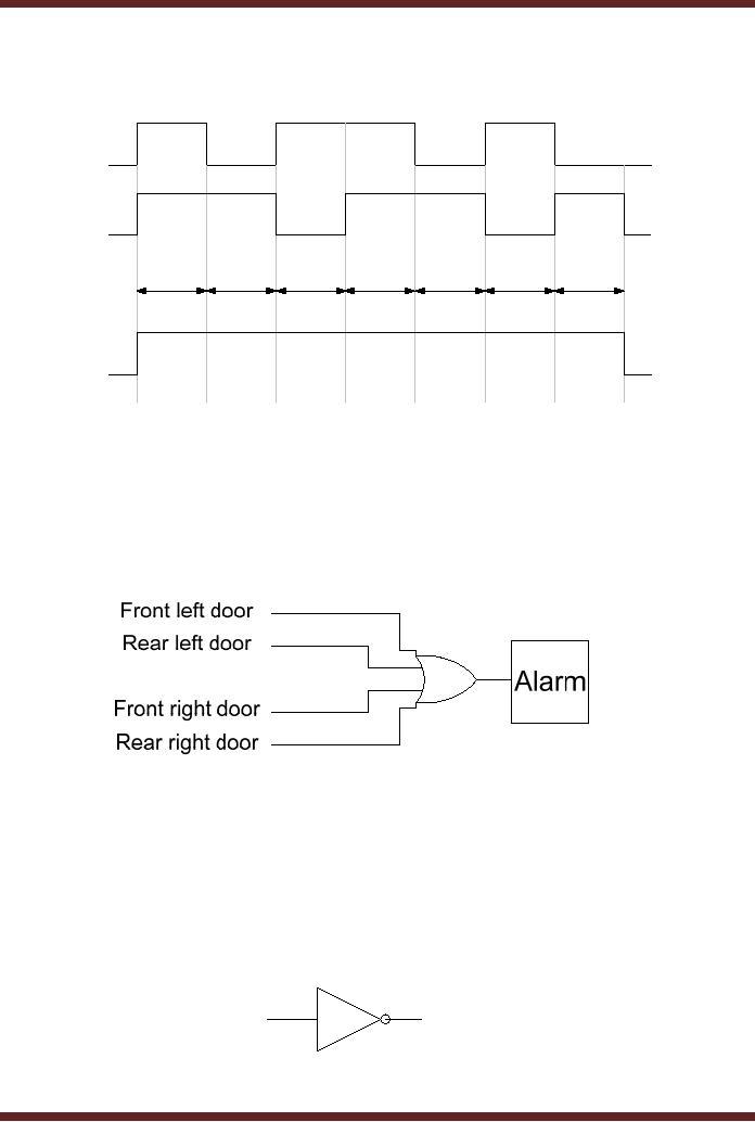LOGIC GATES:AND Gate OR Gate NOT Gate NAND Gate Digital Logic ...
