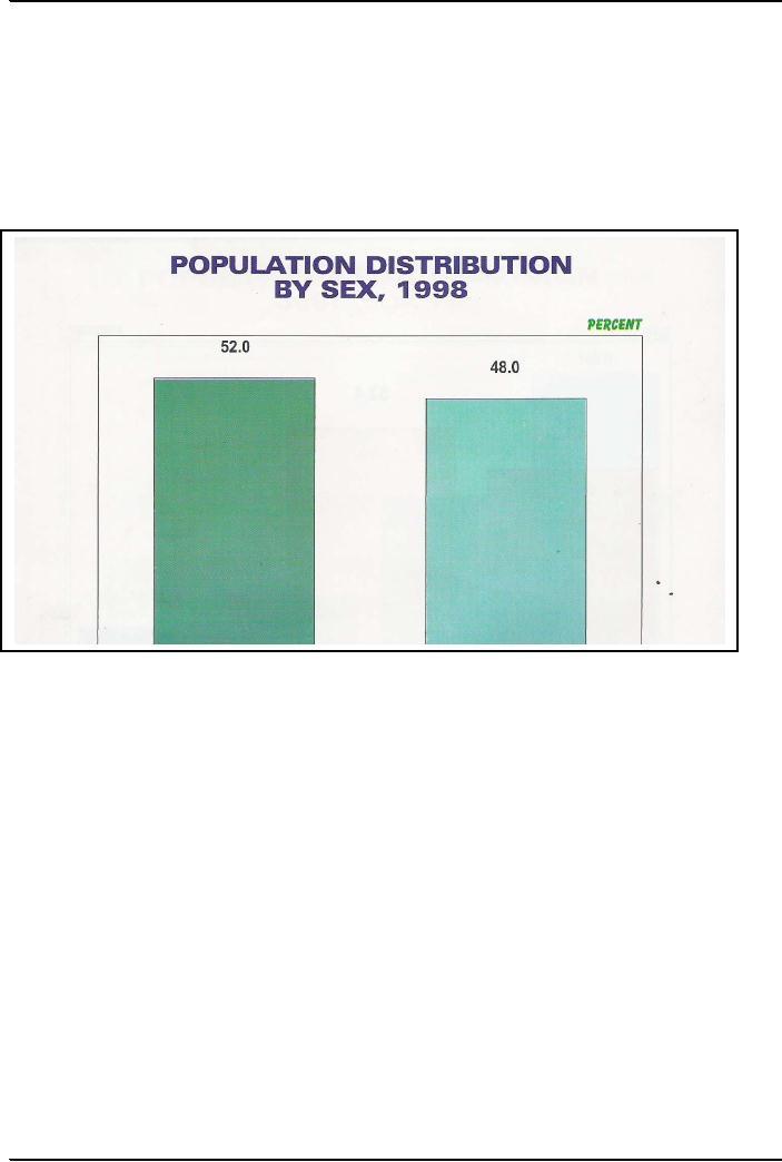 Demographics of Pakistan